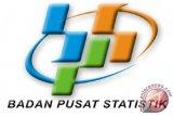 Tingkat ketimpangan pengeluaran penduduk Indonesia turun