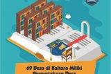 69 Desa di Kaltara Miliki Perpustakaan Desa