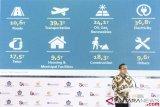 Dirut Bank Mandiri Kartika Wirjoatmodjo menyampaikan pidatonya saat diskusi panel Indonesia Investment Forum 2018 di sela-sela Pertemuan Tahunan IMF World Bank Group 2018 di Nusa Dua, Bali, Selasa (9/10/2018). Diskusi panel tersebut membahas paradigma baru dalam pembiayaan infrastruktur. ICom/AM IMF-WBG/M Agung Rajasa/foc.