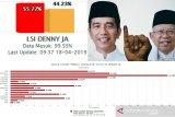 LSI : Jokowi-Ma'ruf unggul di 21 provinsi, Prabowo/Sandi 13 provinsi