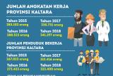 Peningkatan Keterampilan Tenaga Kerja untuk Turunkan Kemiskinan
