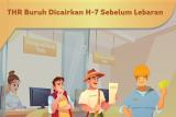 THR Buruh Dicairkan Selambatnya H-7 Idulfitri