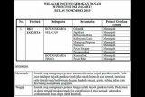 BPBD: Terdapat potensi gerakan tanah di 10 lokasi Jakarta