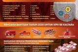 Pakai DBH-DR, KPH Dibantu Sarpas Gahdal Karhutla