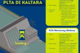 PLTA Energi Utama Pertumbuhan Kaltara