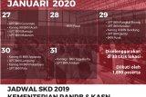 Kemenpan RB mengumumkan 33 lokasi SKD CPNS Kemenpan RB KASN