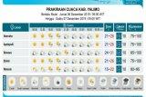 BBMKG Jayapura prediksi musim hujan hingga Maret 2020