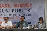 Survei: TNI menjadi lembaga dengan tingkat kepuasan tertinggi