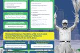 Benahi Pertanian 3 Kabupaten Penyangga Pangan IKN Baru