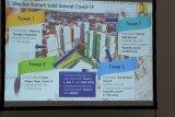 Wisma Atlet jadi RS Darurat COVID-19 mulai beroperasi 23 Maret 2020