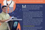 Dialihkan ke Rumah, KBM Siswa Lewat Online