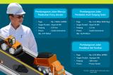 Alokasikan Rp 23 Miliar untuk Pembangunan 3 Akses Jalan