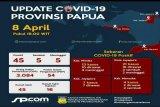 Warga positif COVID-19 di Papua bertambah menjadi 45 orang