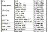 Manado siapkan panggilan siaga 112 dan nomor surveilans 16 Puskesmas
