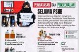 Pembatasan dan pengecualian selama PSBB