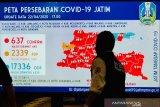 Khofifah: 112 pasien COVID-19 di Jatim sembuh