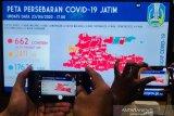 Gubernur Khofifah: 127 pasien positif COVID-19 di  Jatim sembuh
