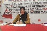 Hasil tes cepat di Maluku Utara, 156 orang reaktif COVID-19