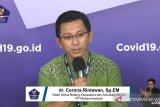 Penerima manfaat respon pandemi COVID-19 Muhammadiyah capai dua juta jiwa