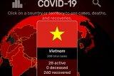 Pilot Inggris terparah  sembuh, simbol keberhasilan Vietnam tangani COVID-19