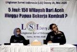 Ini lima alasan LSI Denny JA bahwa 5 Juni warga bisa kembali kerja