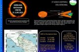 Fenomena gerhana matahari cincin dapat disaksikan di Sumatera Utara