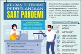 Aturan di Tempat Perbelanjaan Saat Pandemi