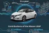 Mobil listrik Nissan Leaf bisa melesat 100 km/jam dalam 7,9 detik