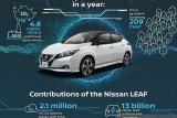 Nissan Leaf bisa melesat 100 km/jam dalam 7,9 detik