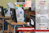 Update COVID-19 hari ini di Kepulauan Riau, Sabtu (04/07)