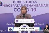 Gugus Tugas: 61 daerah tidak terdampak pandemi COVID-19