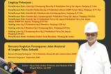 2019, Realisasi Fisik Jalan Nasional 100 Persen