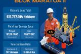 Kaltara Ditawari Hak 10 Persen Kelola Blok Maratua II