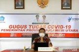 1.025 warga Kota Manado terpapar COVID-19