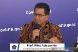 Pemerintah memastikan kapasitas RS rawat pasien COVID-19 masih memadai