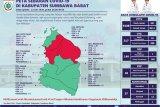 Kepdes Tapir Seteluk KSB bantah warganya positif COVID-19