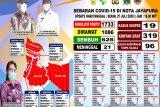 Sekitar 400 pasien COVID-19 dikarantina di Hotel Sahid Kota Jayapura sembuh