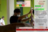 Update COVID-19 hari ini di Kepulauan Riau Sabtu (01/08)