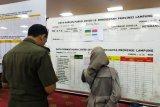 Kasus positif COVID-19 Lampung bertambah satu