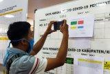 Kasus COVID-19 di Lampung kembali bertambah empat orang