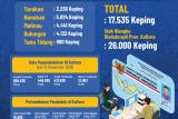 Antisipasi Kekurangan, Pemprov Siapkan 26.000 Blangko e-KTP