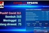 Kasus COVID-19 bertambah, warga Batam diingatkan patuhi protokol kesehatan