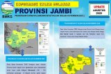Iklim Bulanan Provinsi Jambi, Agustus 2020
