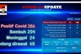 Delapan anggota Polri positif COVID-19 di Batam