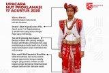 Makna tenun kaif NTT yang dipakai Presiden Jokowi saat upacara