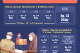 Bansos 2020, Pemprov Anggarkan Rp 13 Miliar