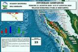 Sepekan terakhir 23 getaran gempa di Sumut