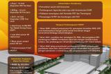 Minat investasi Perum Bulog di Kaltara, Gubernur sarankan Delta Kayan