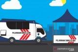 Lima gerai layanan SIM Keliling Polda Metro Jaya