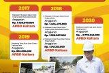 Pemprov berhasil mempercantik sejumlah jalan di Tanjung Selor